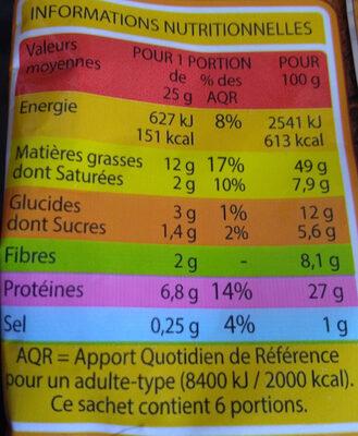 Cacahuètes Grillées à sec Salées et aromatisées - Valori nutrizionali - fr