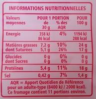 Coulommiers au lait pasteurisé - Nutrition facts