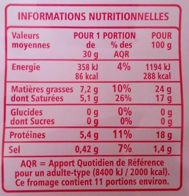 Coulommiers au lait pasteurisé - Nutrition facts - fr