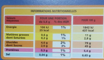 Langues de Chat - Nutrition facts