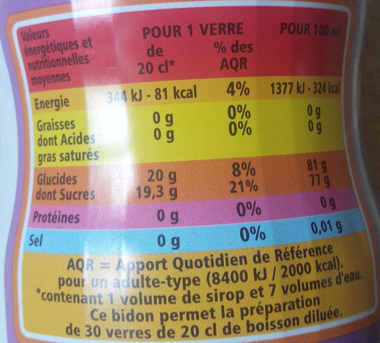 Sirop de cassis - Voedingswaarden - fr