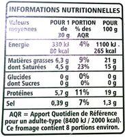 Camembert au lait pasteurisé - Voedingswaarden - fr