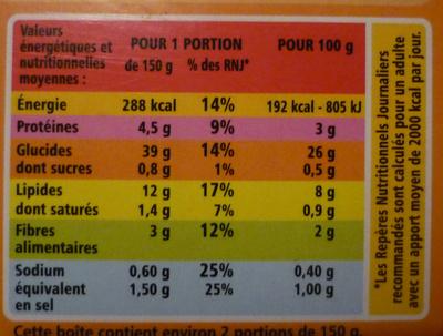 Pommes noisettes sans huile de palme - Informations nutritionnelles
