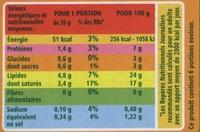 Ailladou Ail et fines herbes - Nutrition facts