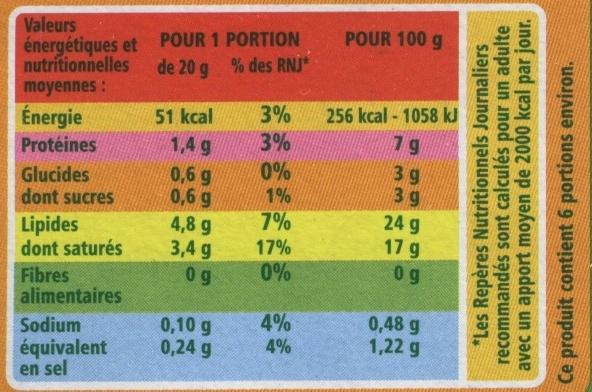 Ailladou Ail et fines herbes - Voedingswaarden - fr