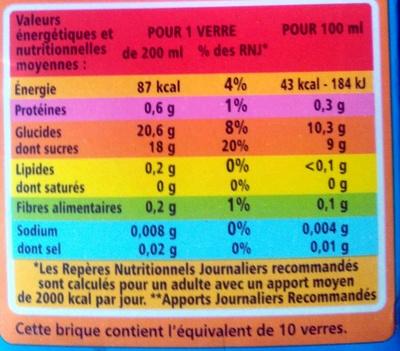 Nectar d'orange à base de jus concentré Teneur en fruits : 55 % minimum - Informations nutritionnelles - fr