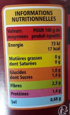 Haricots verts extra-fins cueillis et rangés main - Informations nutritionnelles - fr