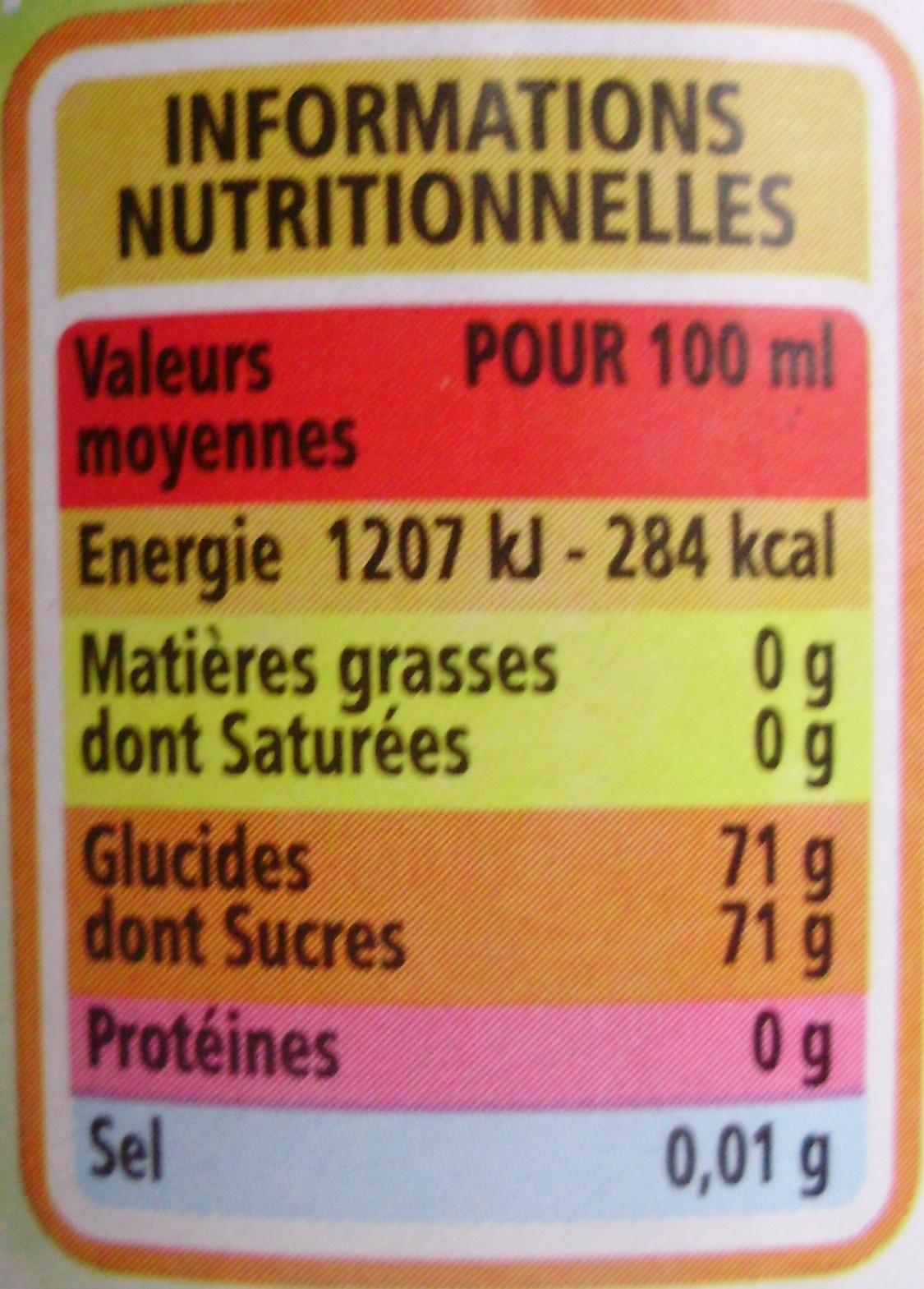 Sirop de Menthe - Pur sucre - Nutrition facts - fr