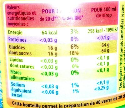 Citronnade - Informations nutritionnelles