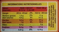 Génoise Fourrée Framboise - Nutrition facts