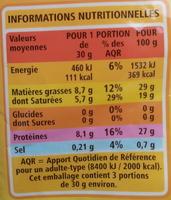 Emmental français - Informations nutritionnelles