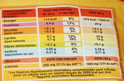 Emmental français râpé - Informations nutritionnelles