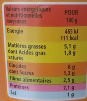Saucisses lentilles 420g - Nutrition facts