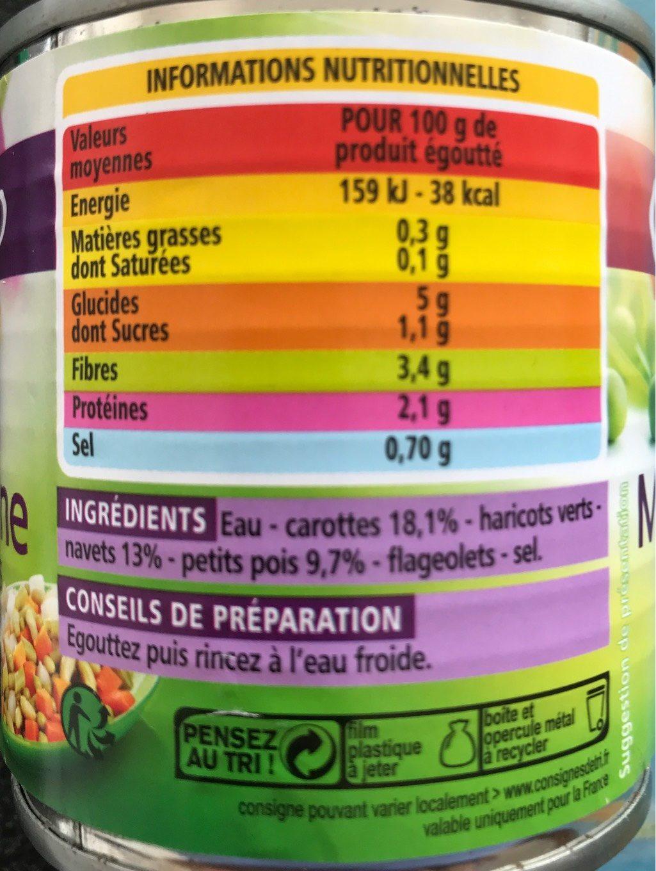 Macédoine de Legume - Nutrition facts - fr