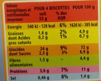 Biscottes au froment - Nutrition facts