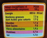 Choucroute royale au vin blanc - Nutrition facts