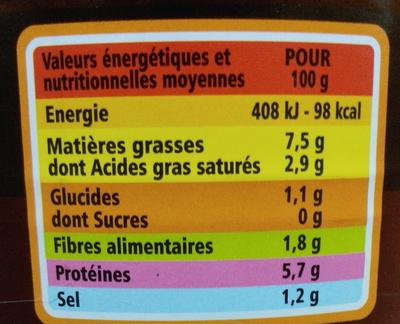 Choucroute royale au vin blanc - Voedingswaarden