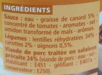 Petit salé aux lentilles 420g - Ingredients