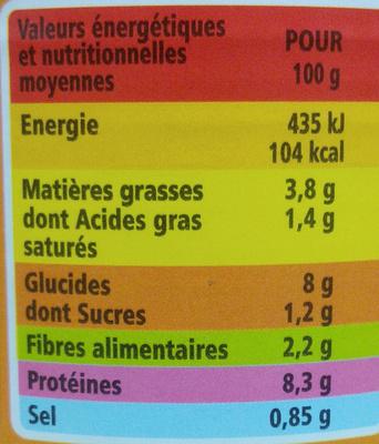 Petit salé aux lentilles 420g - Nutrition facts