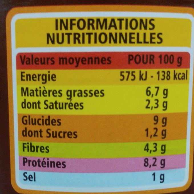 Cassoulet cuisiné à la graisse d'oie - Nutrition facts