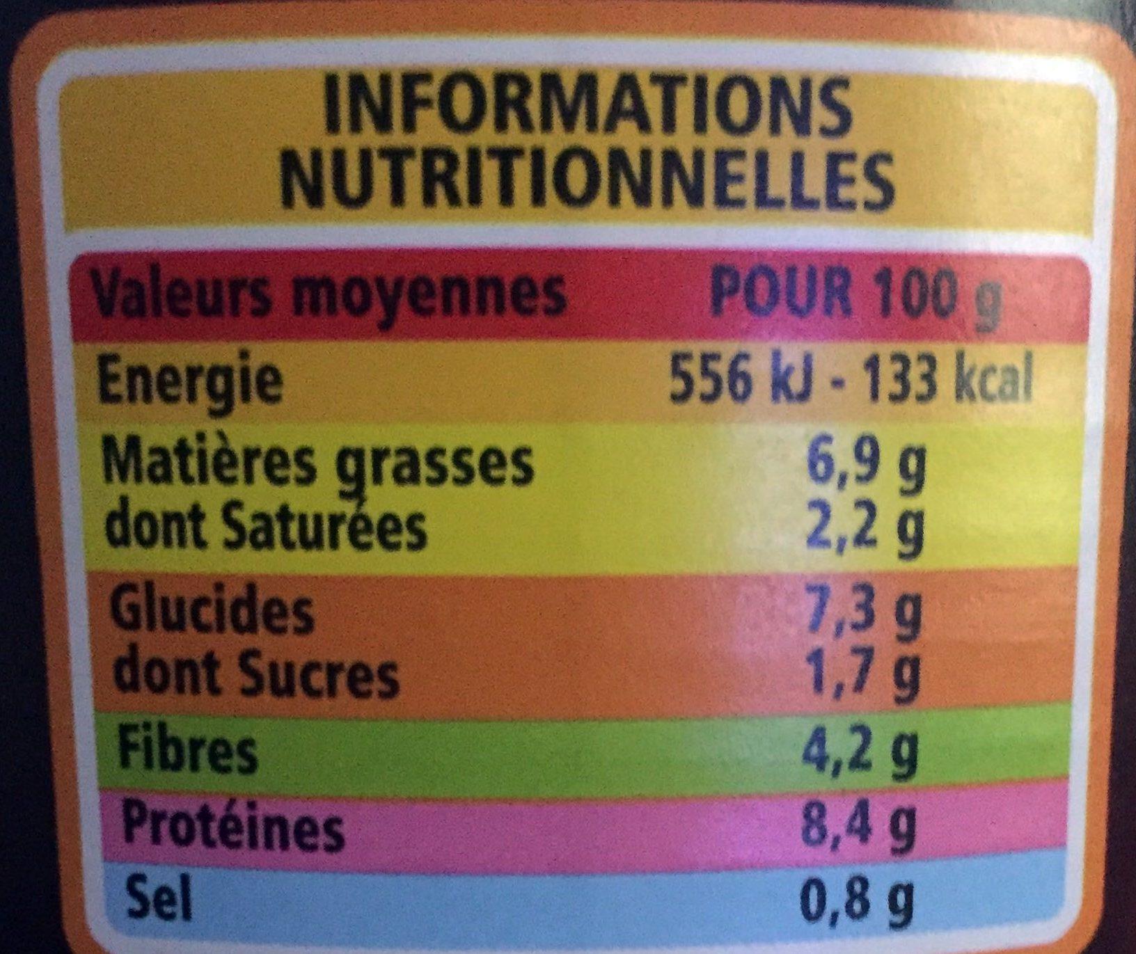 Cassoulet cuisiné à la graisse d'oie saucisse de Toulouse - Nutrition facts