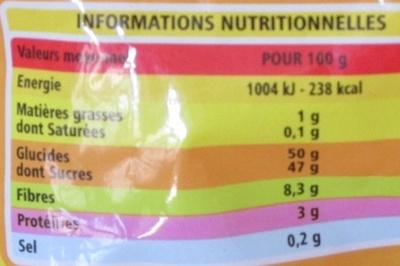 Figues moelleuses - Informations nutritionnelles - fr