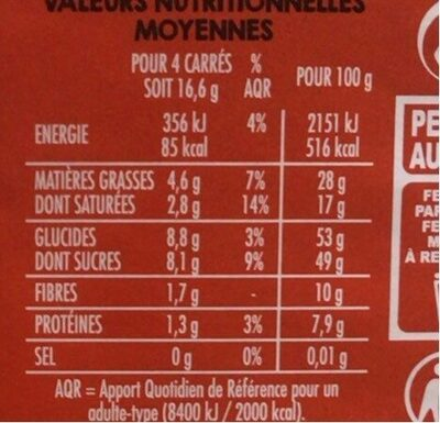 Chocolat Noir - Informations nutritionnelles - fr