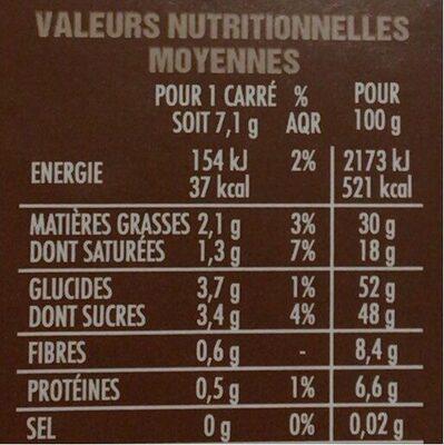 Chocolat noir dessert - Informations nutritionnelles - fr