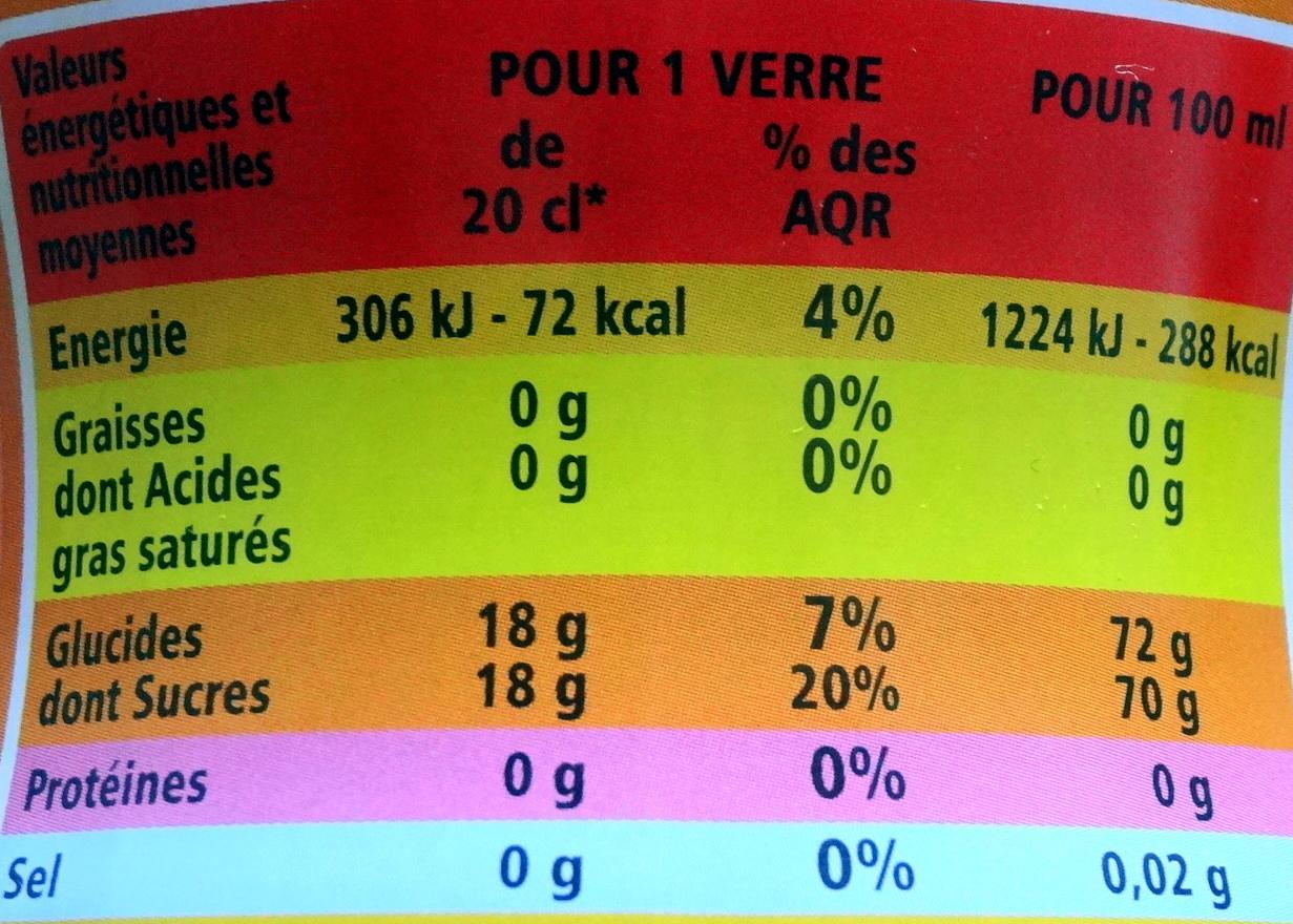 Sirop de Pêche - Informations nutritionnelles - fr