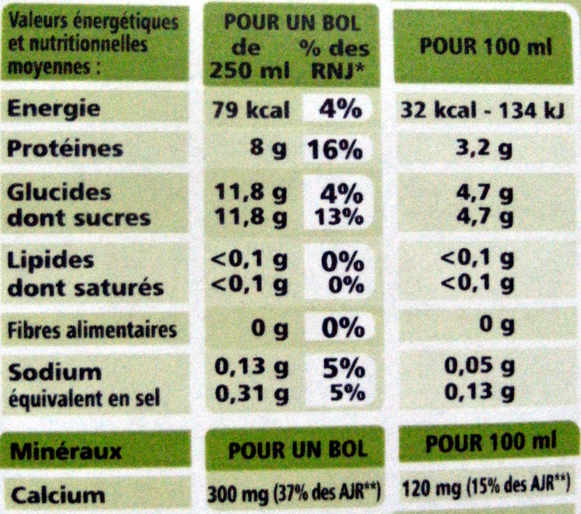 Lait Écrémé - Informations nutritionnelles - fr