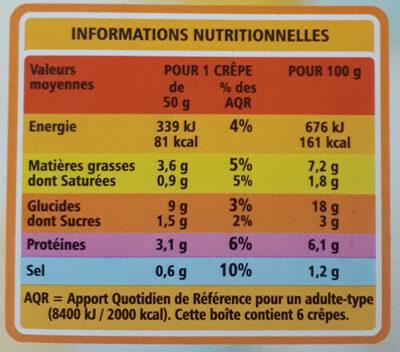 Crêpes Jambon Fromage surgelées - Nutrition facts