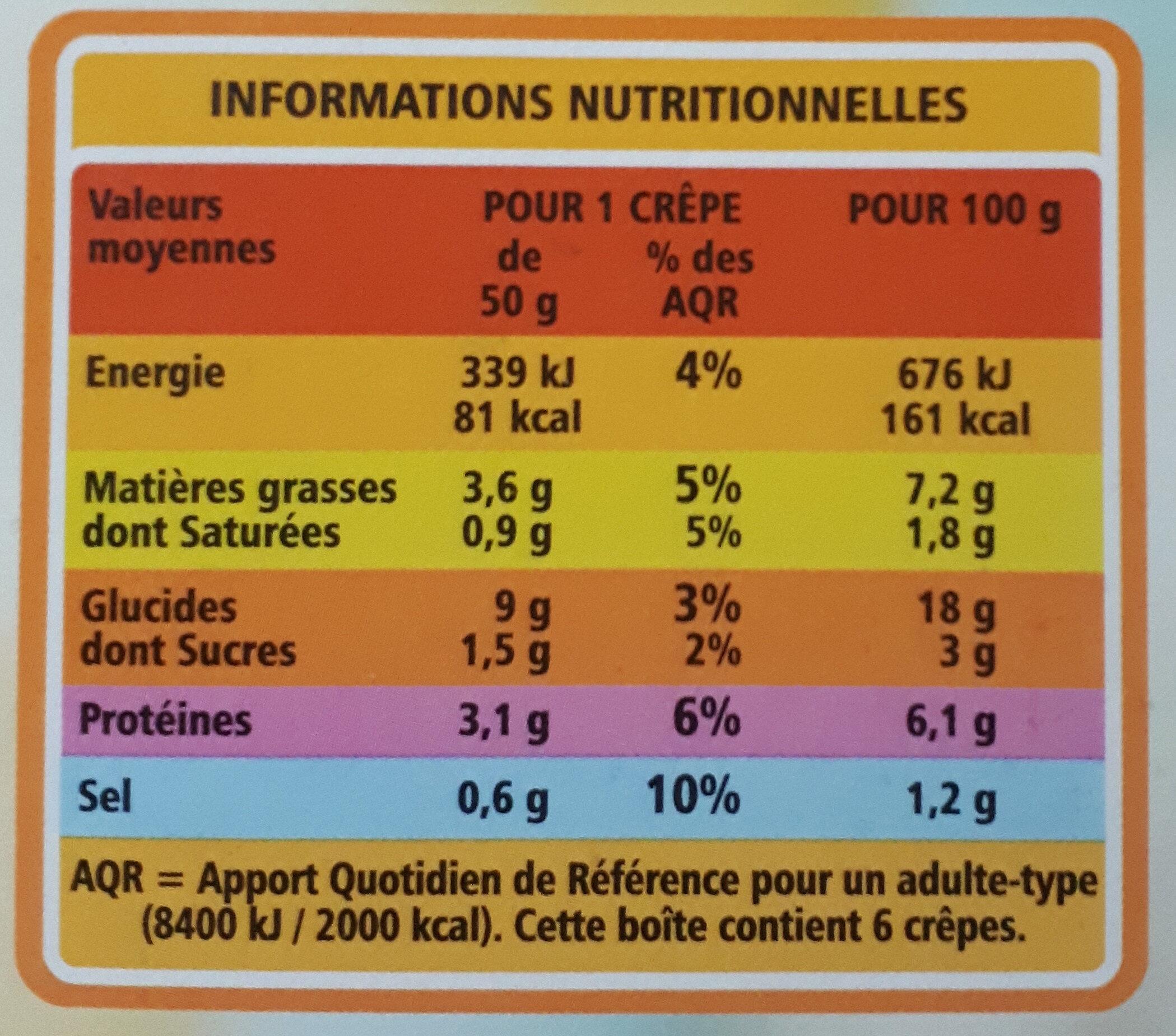Crêpes Jambon Fromage surgelées - Informations nutritionnelles
