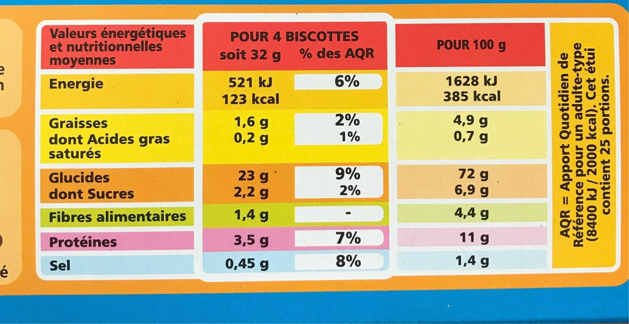 Biscottes au froment 100 Tranches - Informations nutritionnelles - fr
