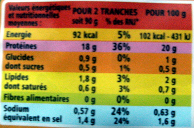 Jambon Supérieur Découenné - Dégraissé - Voedingswaarden - fr