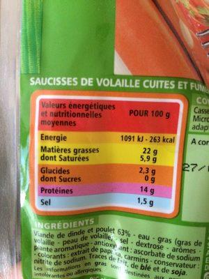 Knacks de Volaille - Nutrition facts