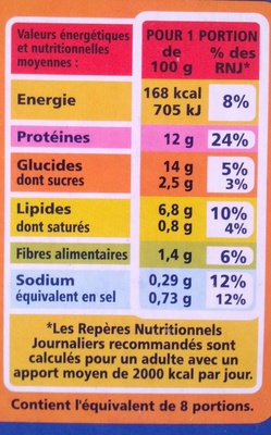 Cabillaud 4 portions panées - Nutrition facts
