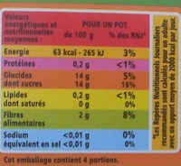 Compote Allégée Pommes - Nährwertangaben