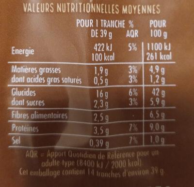 Spécial sandwich complet - Valori nutrizionali