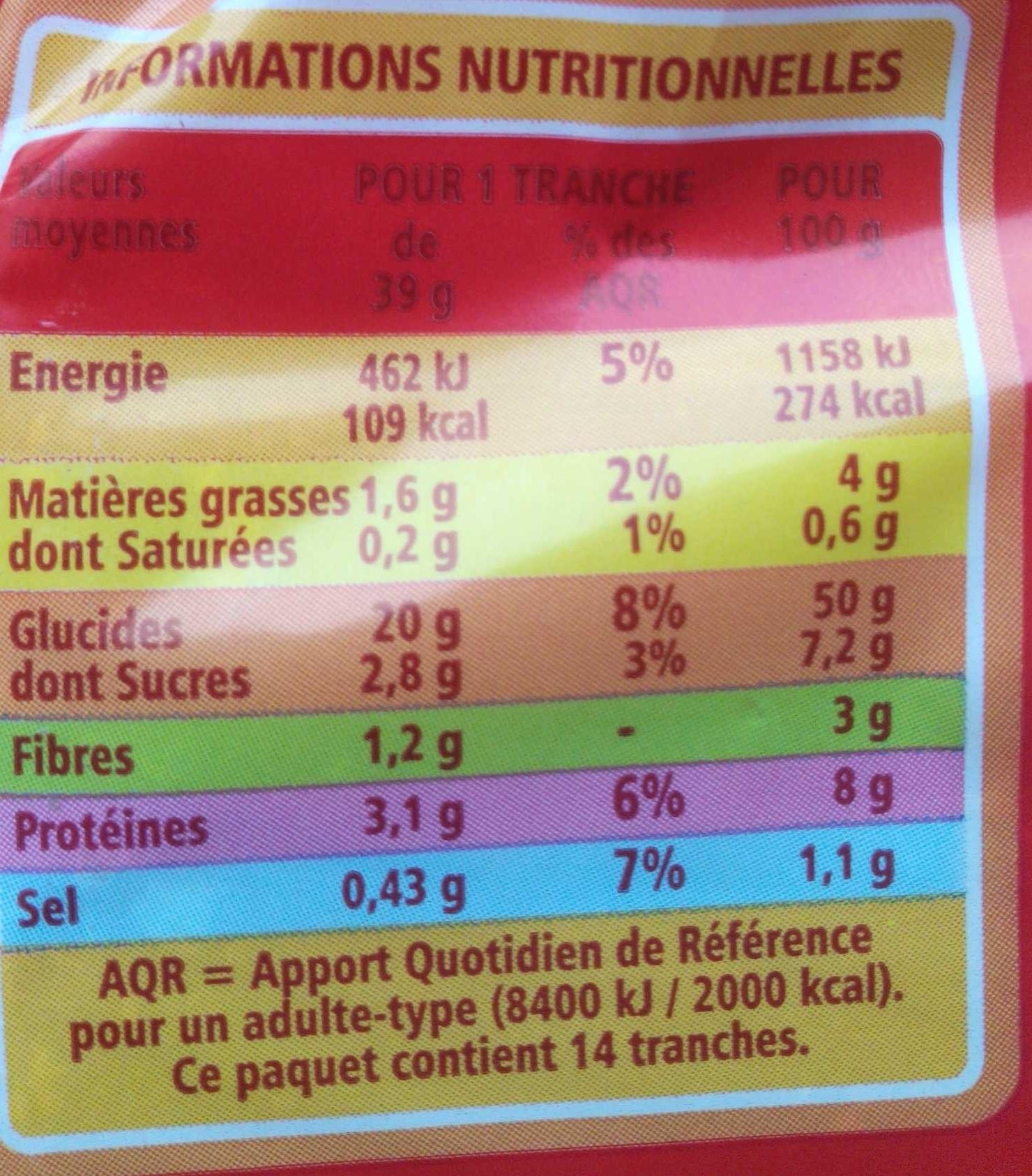 Pain de mie blanc - Special Sandwich - Informations nutritionnelles - fr
