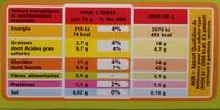 Tuiles aux amandes - Voedingswaarden - fr