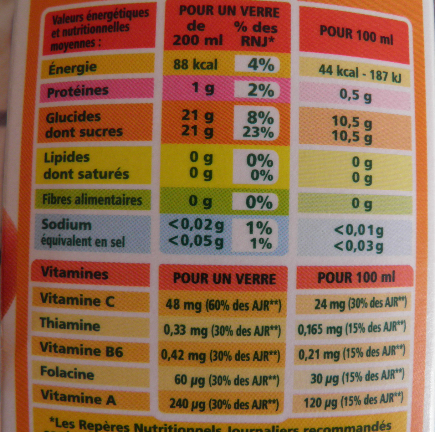 Jus Multivitaminé - Flash pasteurisé - Source de 5 vitamines - Informations nutritionnelles - fr