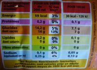 Thé glacé Saveur Framboise - Informations nutritionnelles - fr