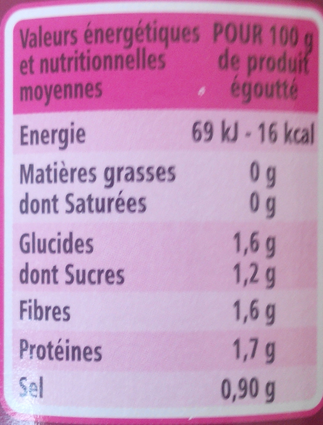 Asperges blanches Pelées Moyennes - Nutrition facts - fr