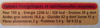 Petits fours pâtissiers - Voedigswaarden