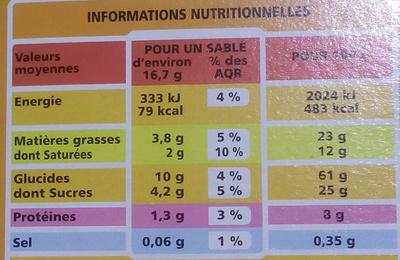 Sablés aux amandes et au citron - Nutrition facts - fr