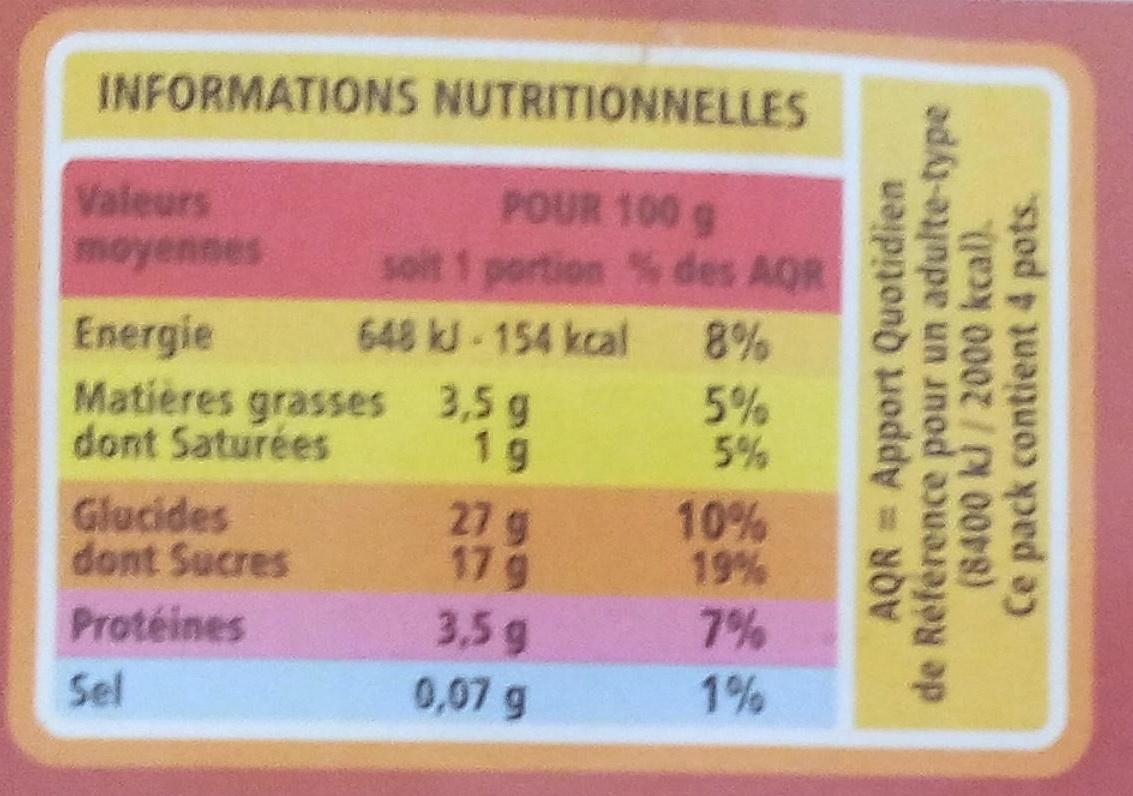Gâteau de riz au caramel - Doré au four - Nutrition facts