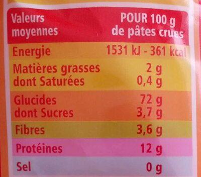 Farfalles - pâtes de qualité supérieure - Nutrition facts - fr