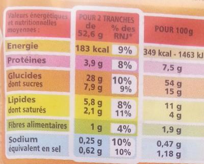 Brioche tranchée aux oeufs frais - Informations nutritionnelles - fr
