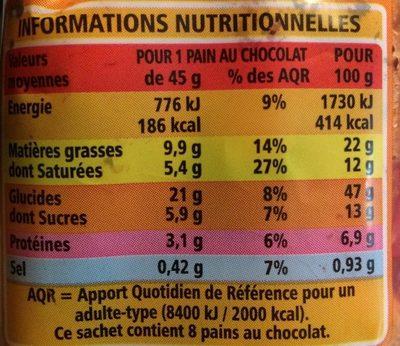 8 Pains au chocolat - Nutrition facts