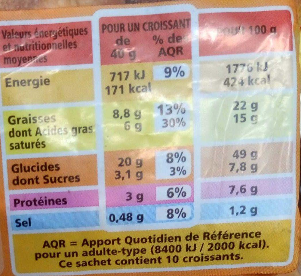 Croissants x10 - Informations nutritionnelles